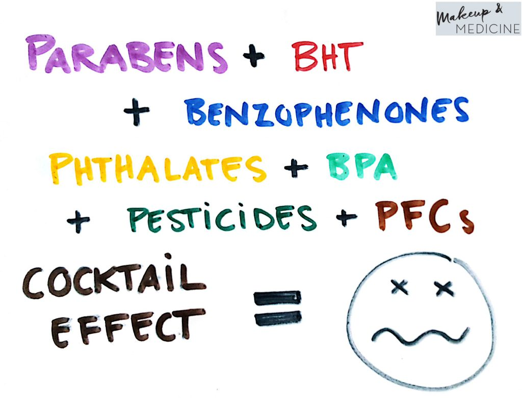 The Cocktail Effect Of Endocrine Disrupting Chemicals
